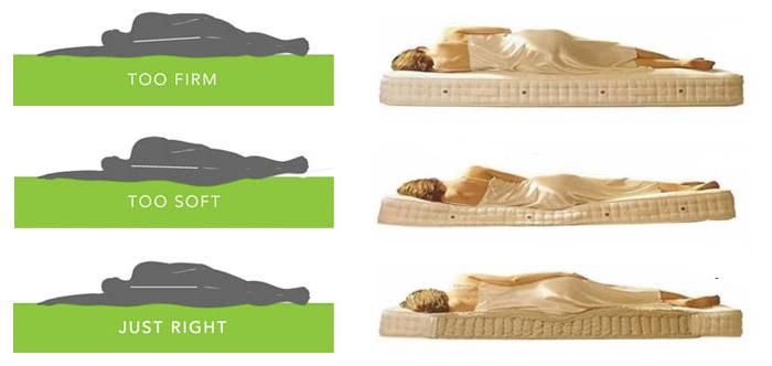 choosing mattress firmness